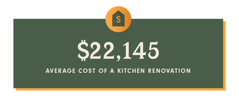 Kitchen Renovation Cost How Much Money To Remodel A New Kitchen - How much are kitchen remodels
