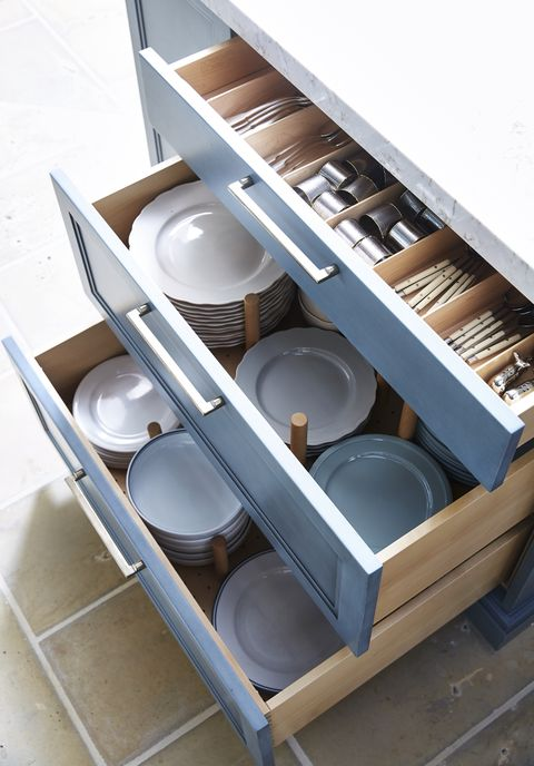 Kitchen Dish Drawer Systems Guide Why Store Plates In