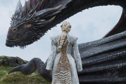Where To Buy Daenerys Targaryen Winter Costume In The Game