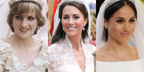 Meghan Markle Kate Middleton Princess Diana Royal Wedding Comparison