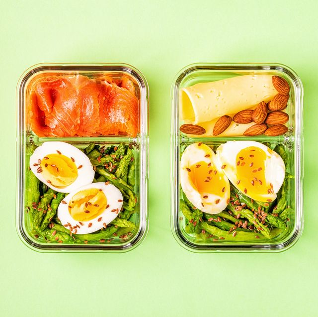 healthy balanced lunch box, ketogenic diet lunch