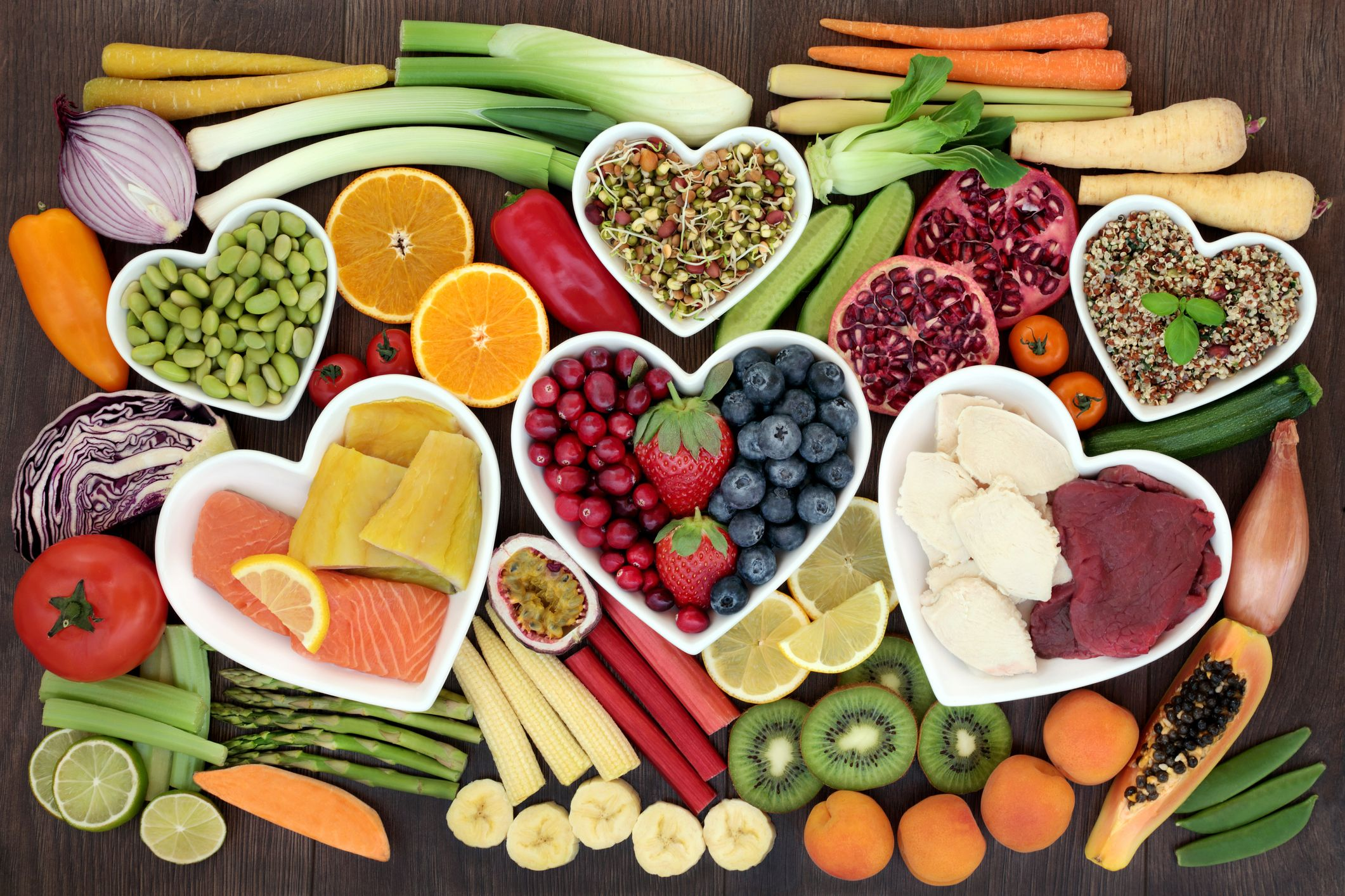 how does diet affect the heart