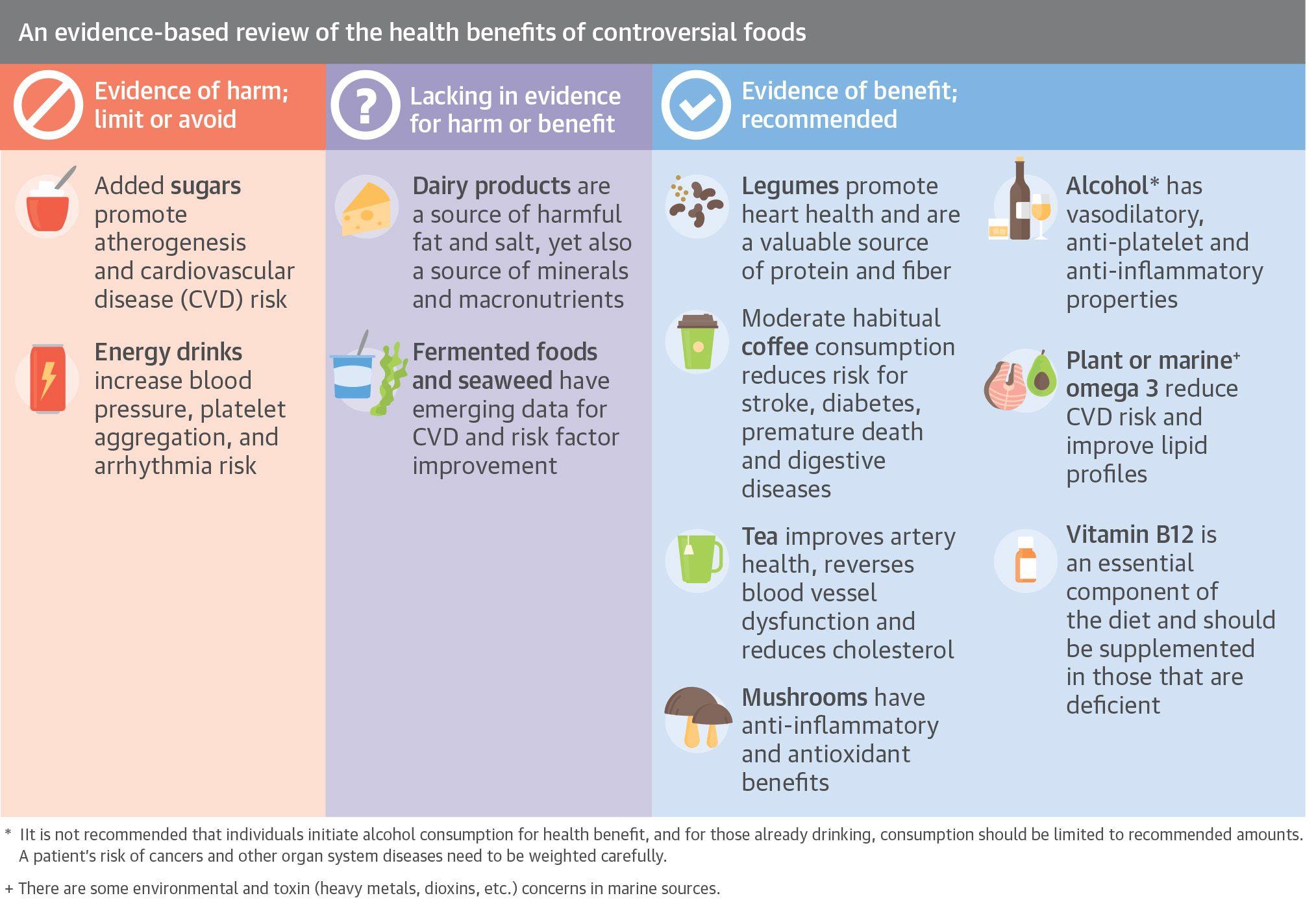 heart healthy foods