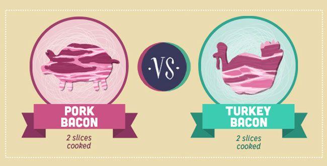 health food face off pork bacon vs turkey bacon prevention