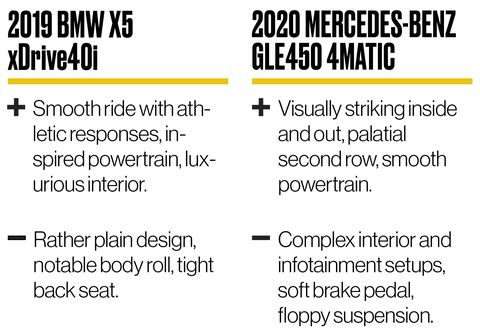 2019 Bmw X5 Vs 2020 Mercedes Benz Gle Class Which Is The Better