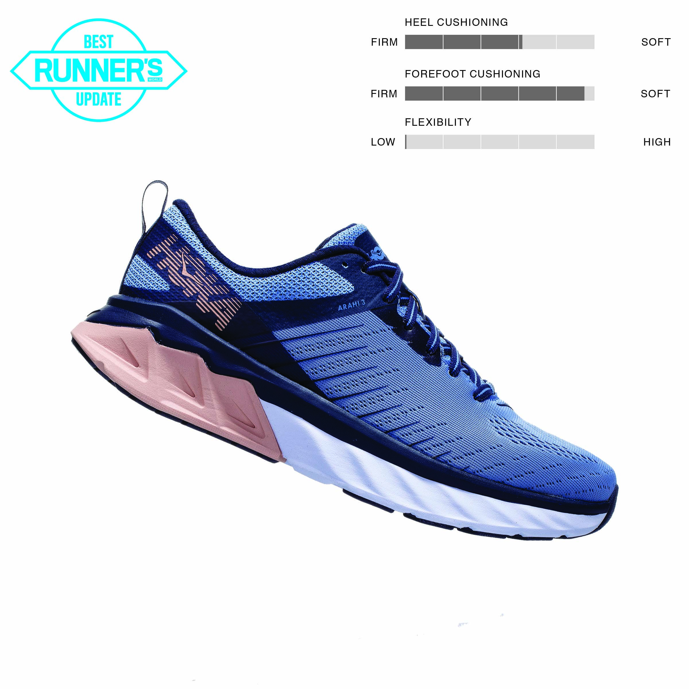best running shoes mens and womens sneaker sports shoe near