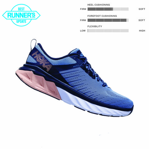 Best Cushioned Running Shoes 2020.The Best Running Shoes 2019