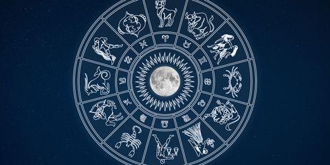 Horoscope wheel of zodiac signs in dark sky