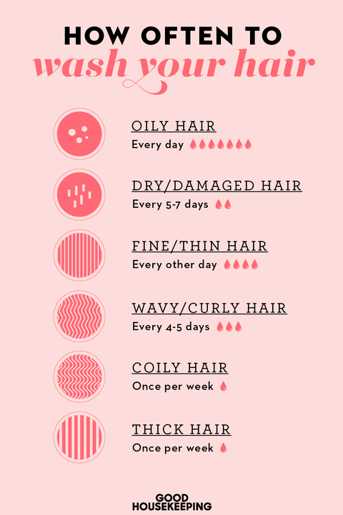 how often to wash your hair