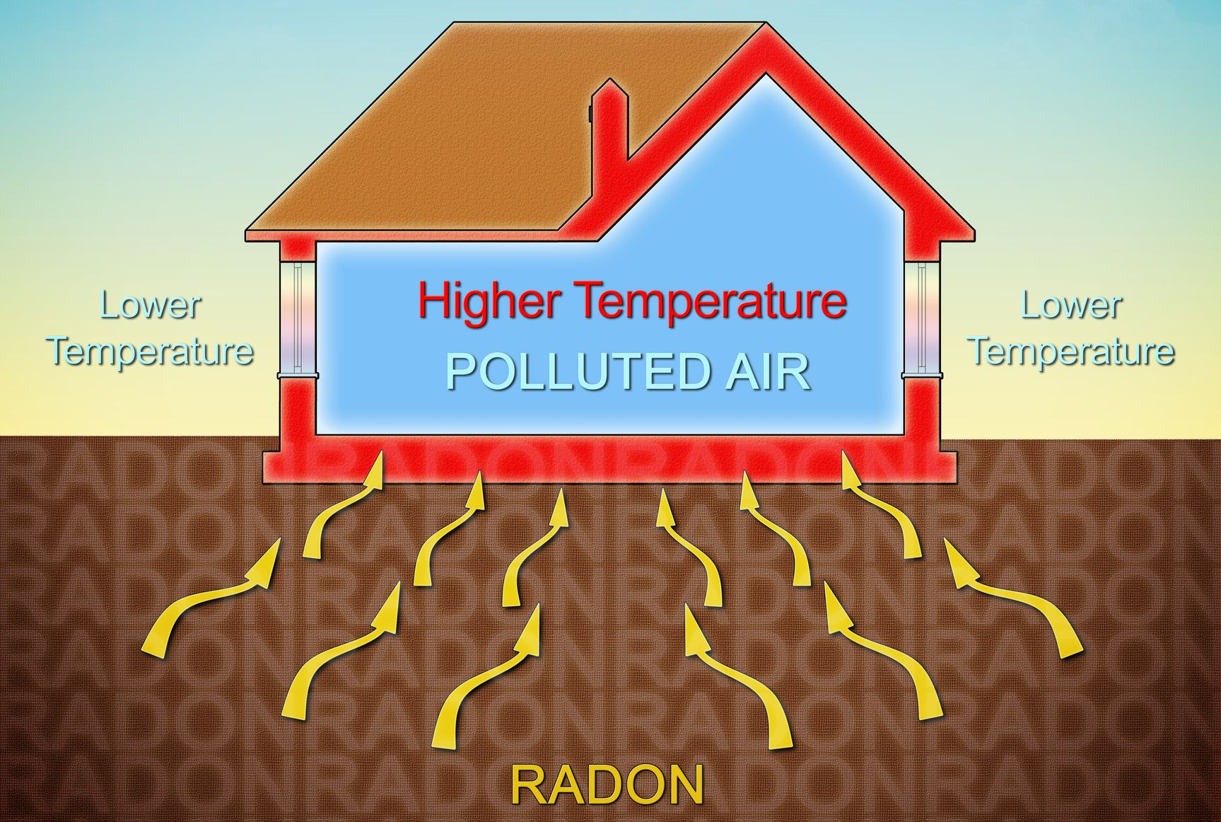 radon gas lung cancer risk