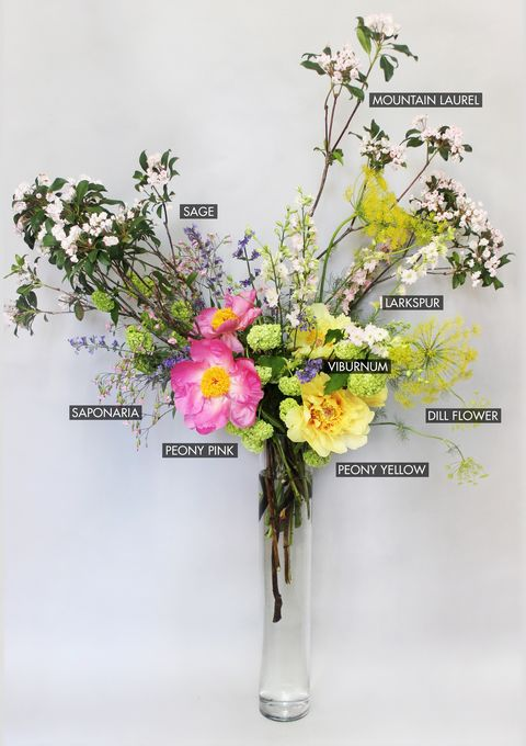 How To Arrange Flowers