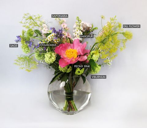 How To Arrange Flowers At Home Flower Arrangements