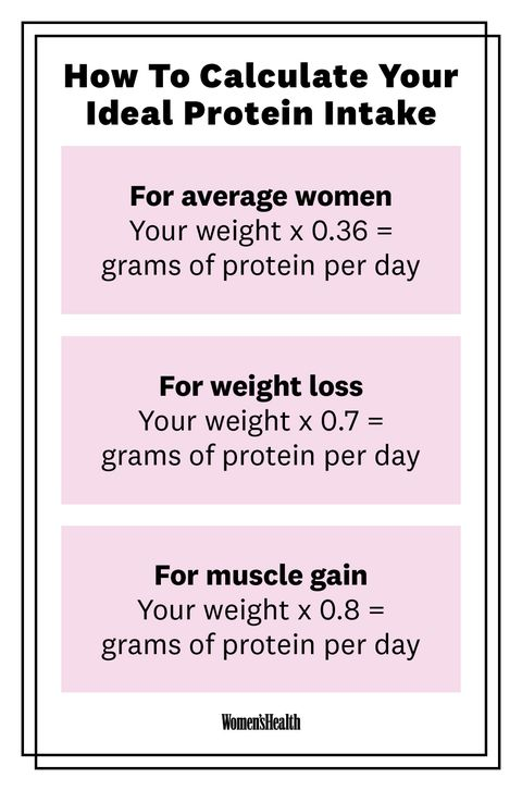 How to calculate protein intake: 13 steps (with pictures).