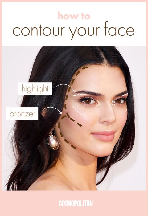 How To Contour For Your Face Shape Best Way Use