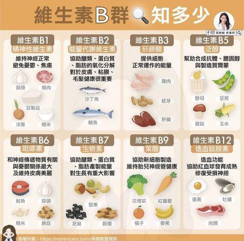 b群什麼時候吃怎麼吃?營養師分析8種維生素b群功效以及飲食建議