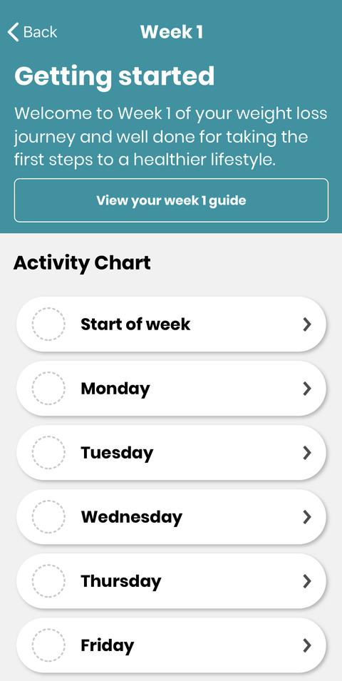 nhs diet plan week 1