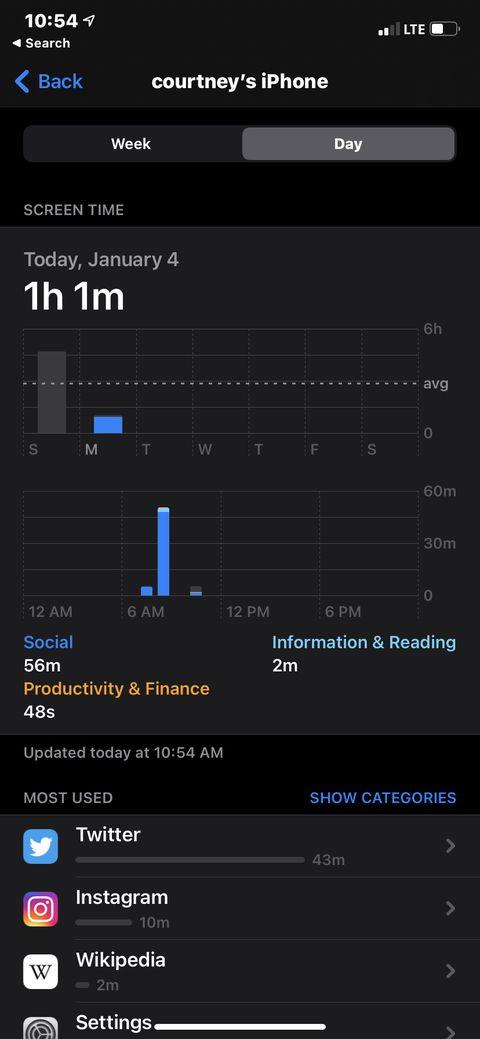 pantalla de iphone con datos de tiempo de pantalla