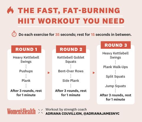 A Quick Hiit Workout For Rapid Fat Loss