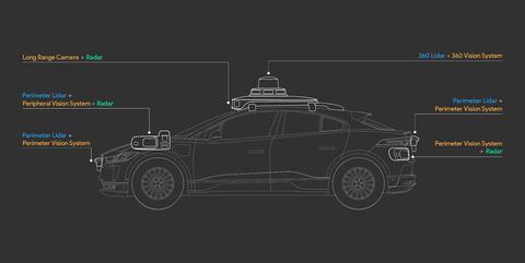 Waymo-driver-ipace