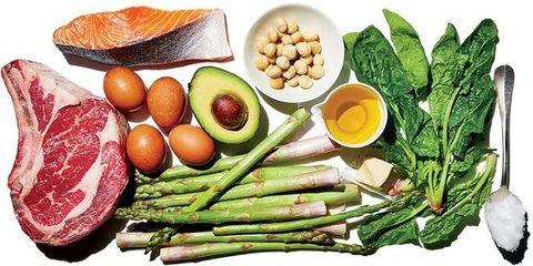 ketogeen dieet groenten