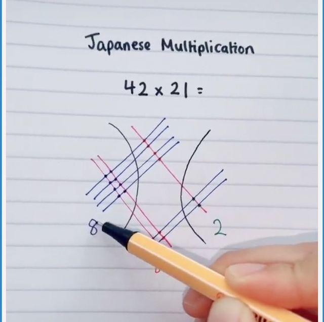 japanese multiplication method