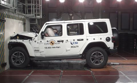 Are Jeeps Safe >> 2019 Jeep Wrangler Crash Test Euro Ncap Gives Only One Star