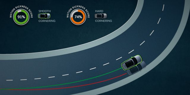 jaguar land rover self driving car motion sickness research