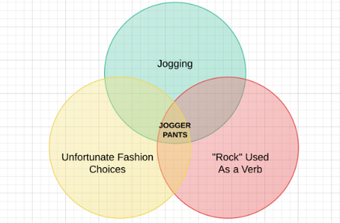 Jogger Pants Must Be Stopped Runners World