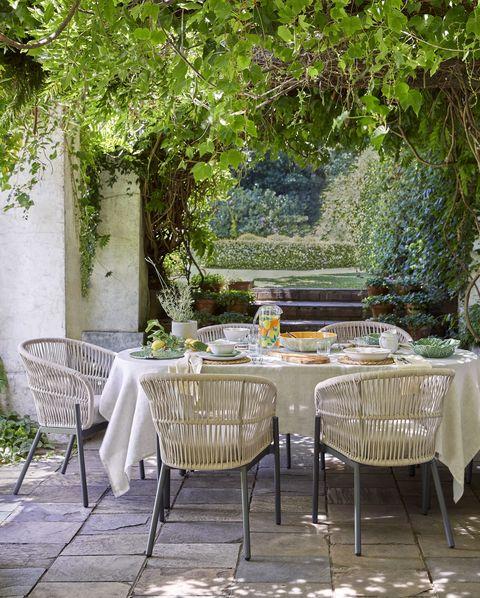 john lewis  partners garden range springsummer 2021