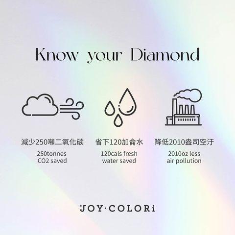 joy colori 未來鑽石
