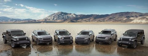 2021 jeep 80th anniversary editions
