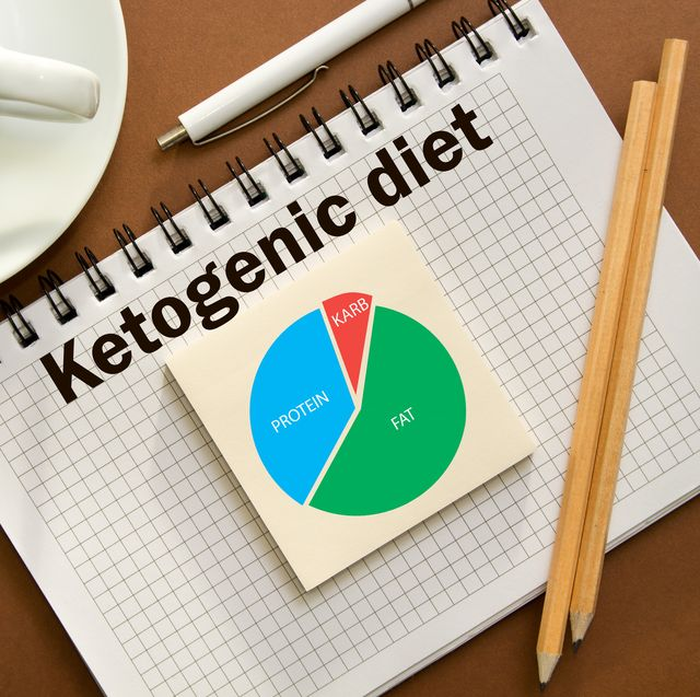 ketogenic diet notes in the notebook in the office deskconcept of ketogenic diet with chart