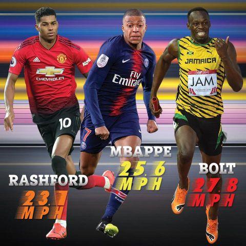 como correr mas rapido futbol