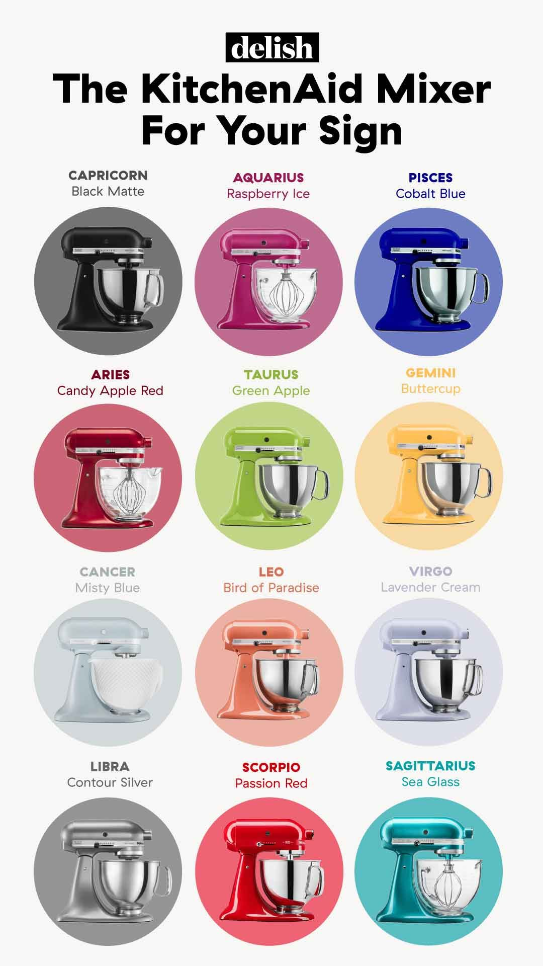The Perfect KitchenAid Stand Mixer Color For You, Based On Your Sign