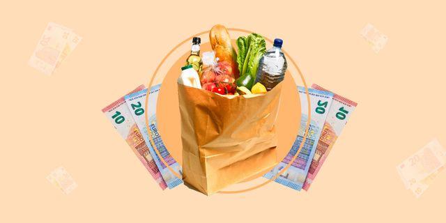 gemiddelde kosten eten