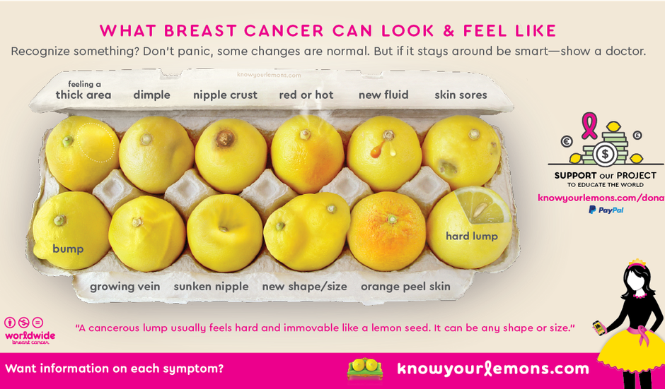 Early Signs of Breast Cancer Perfectly Illustrated in Photo of Lemons