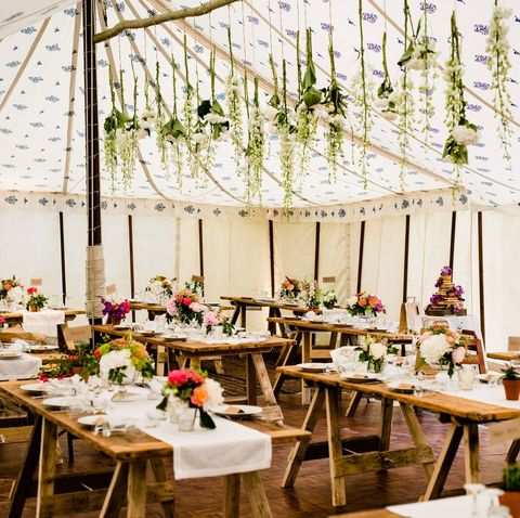 Image result for tips for an outdoor wedding