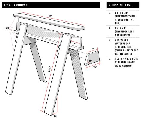 Sawhorse Plans How To Build Your Own Workshop