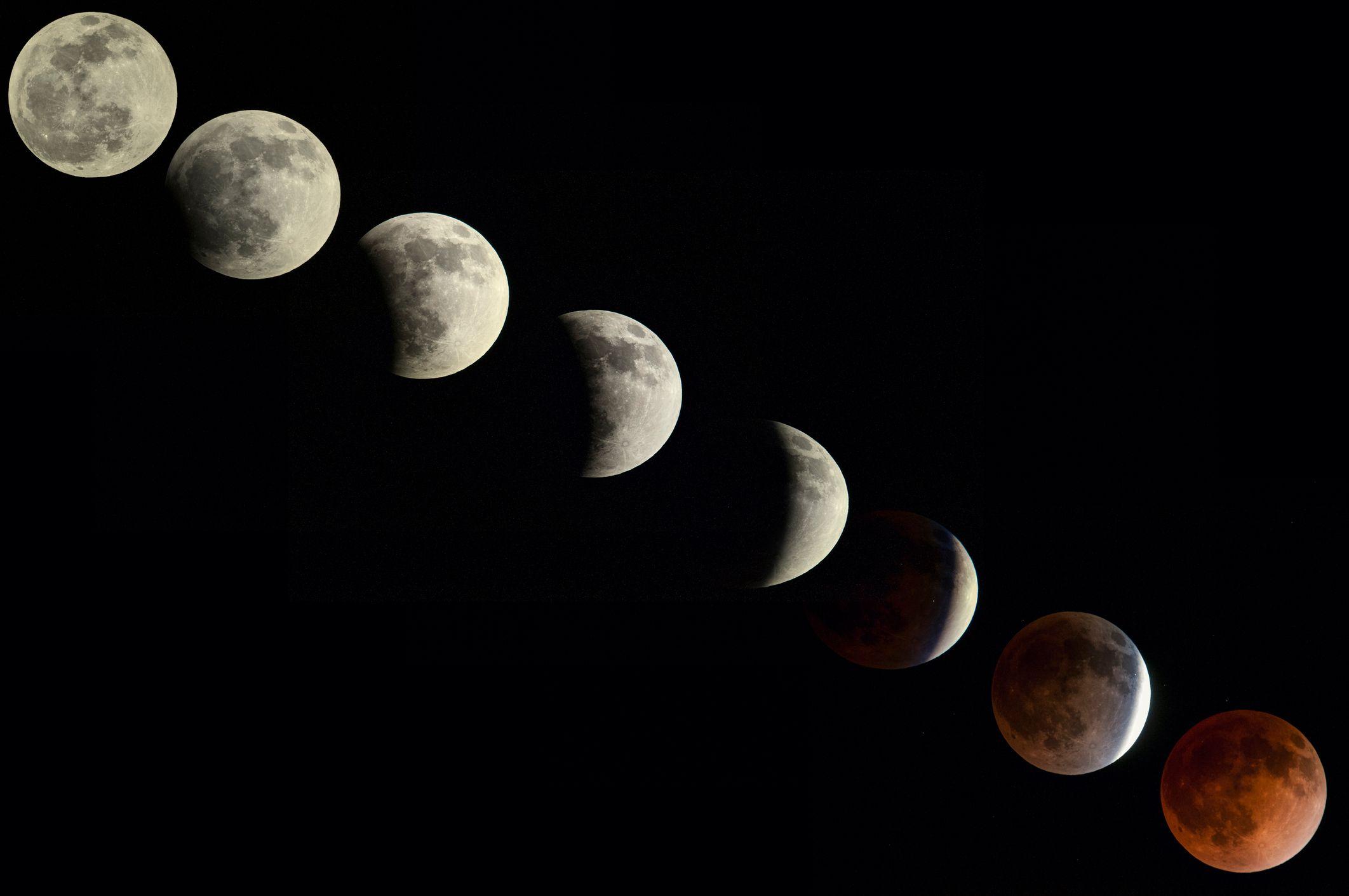 9 march 2020 lunar eclipse horoscope