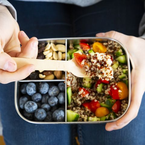 nutrition trends 2020