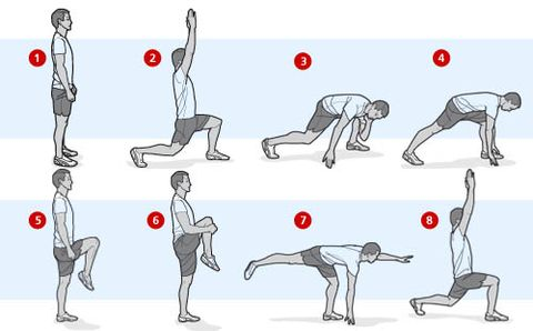The Lunge-Balance Sequence