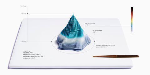 Pyramid, Diagram, Cone, Design, Graphic design, Illustration, Logo, Font, Graphics, Triangle,