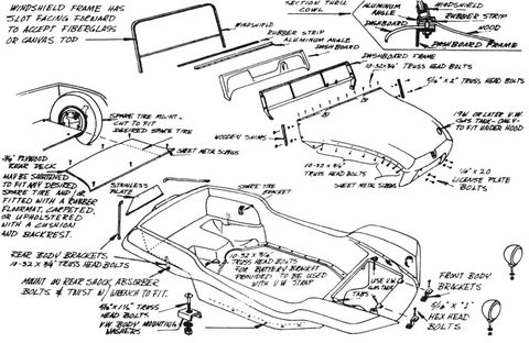 plans for a meyers manx