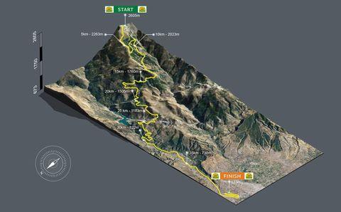 Maratón de Granada