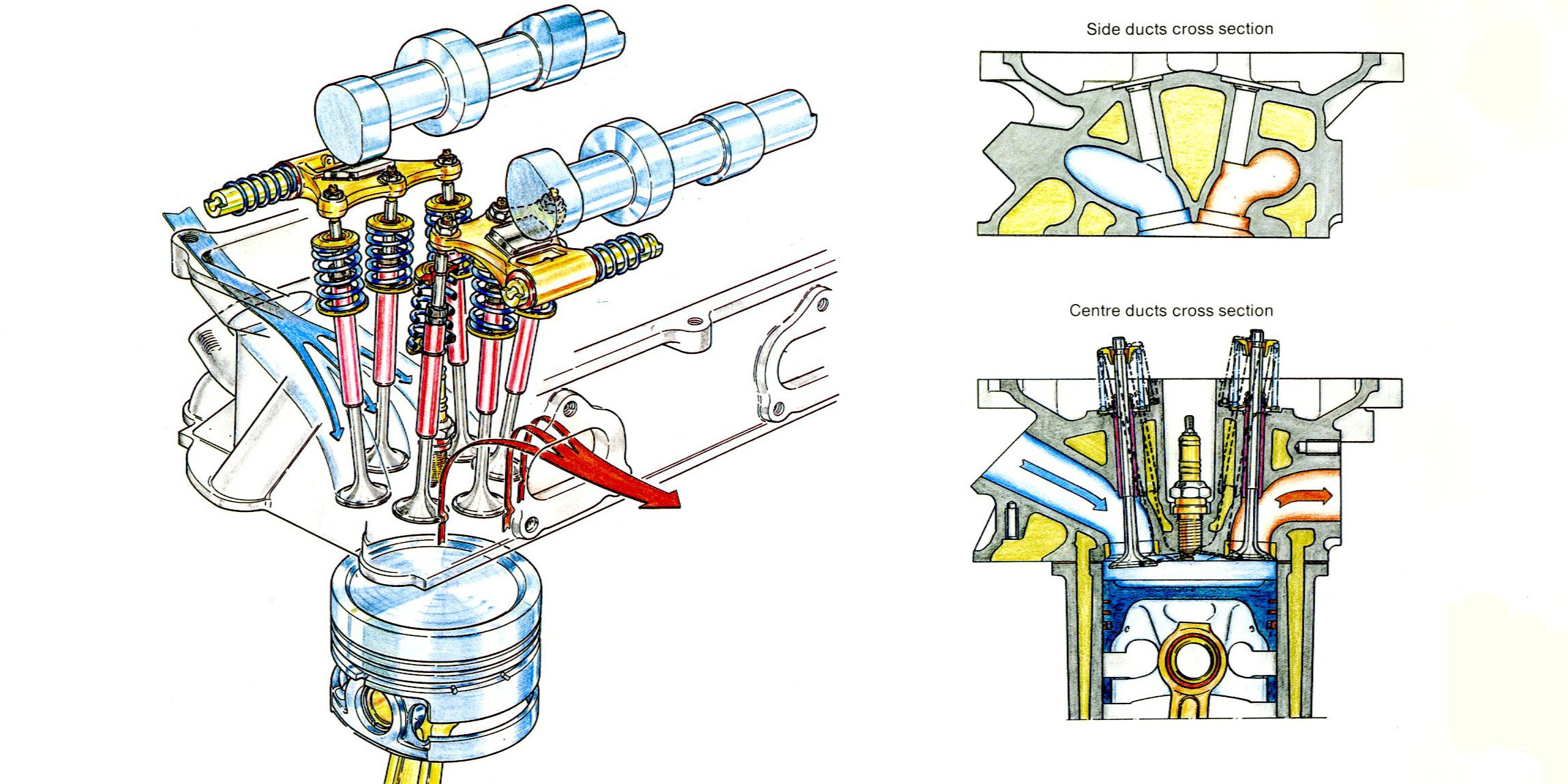 Head Parts Diagram In Addition 2000 Volkswagen Beetle Engine Diagram