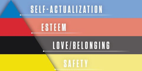 maslow's hierarchy of needs for cyclists