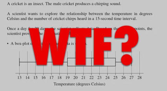 confusing math problem