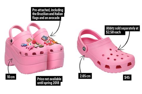 How Fashion Crocs Happened History Of The Coolest Crocs
