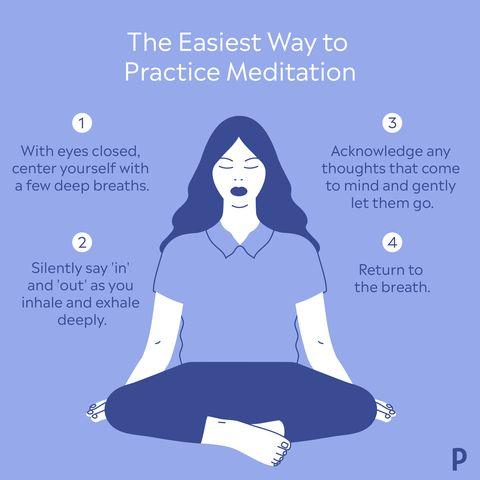 Meditation, Yoga, Physical fitness,