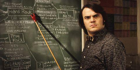 Blackboard,